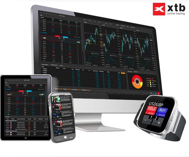 Торговая платформа XStation от Амаркетс
