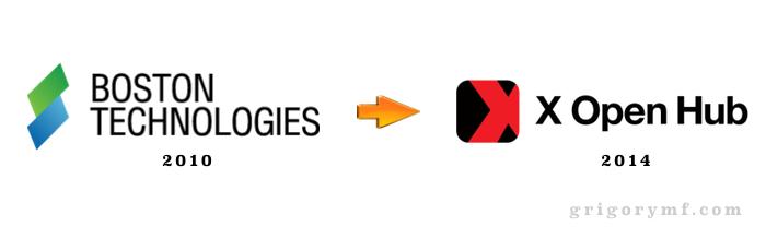 Поставщик ликвидности Amarkets X Open Hub