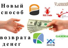 Как вывести деньги из Forex Trend