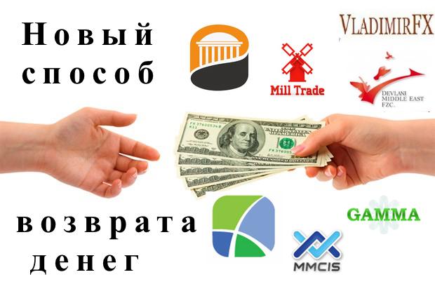 Как вывести деньги в forex биржевые цены на золото за грамм