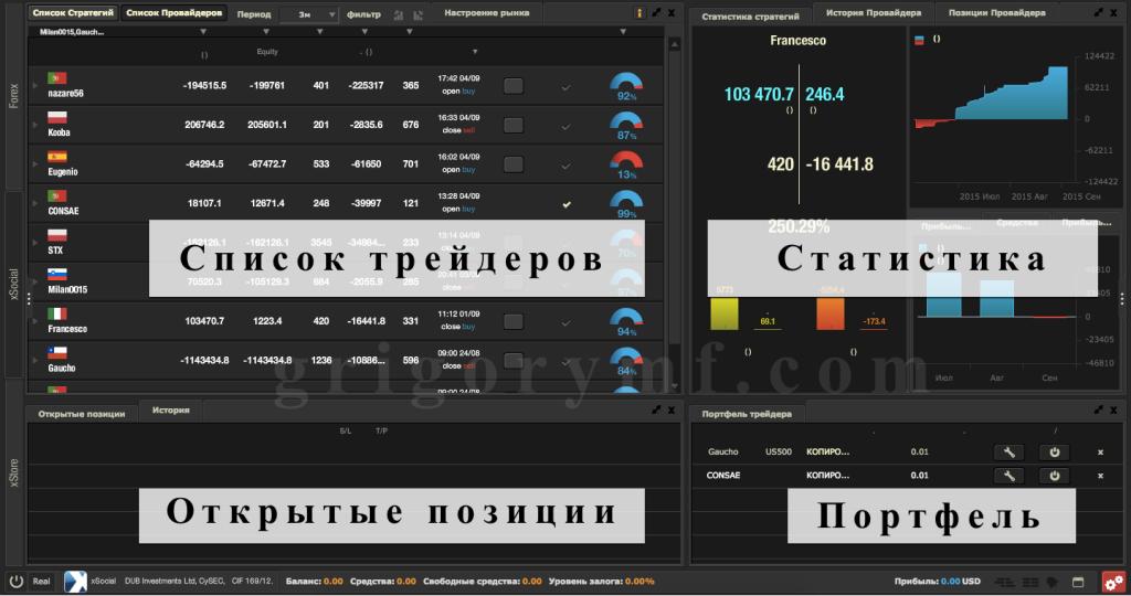 Интерфейс xSocial, инструкция xSocial, окна