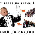 Схема 1+1, форекс тренд 2, ФТ2, Forex Trend 2.0, Concorde, Игорь Мазепа