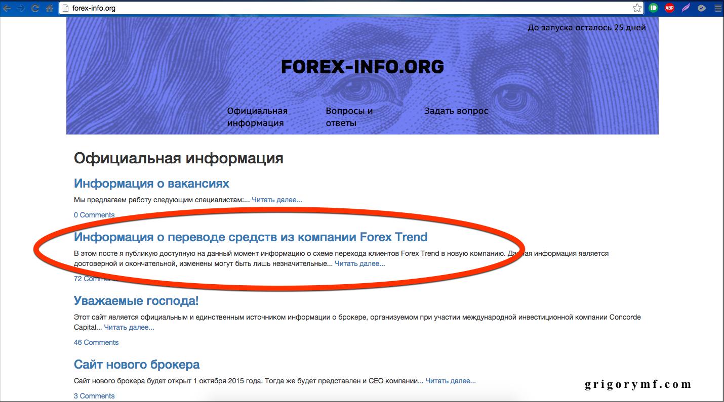 Клиенты форекс тренд конкорд демо forex