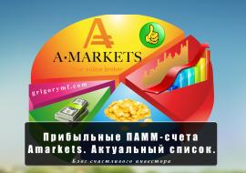 Памм-счета Амаркетс, Amarkets, отзывы, стратегии
