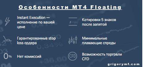 Fibo, фибо, MT4 Floating
