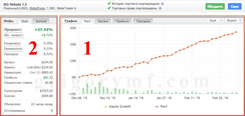 Платные советники для форекс с доходностью 200 300 для mt4 3 ducks forex indicator