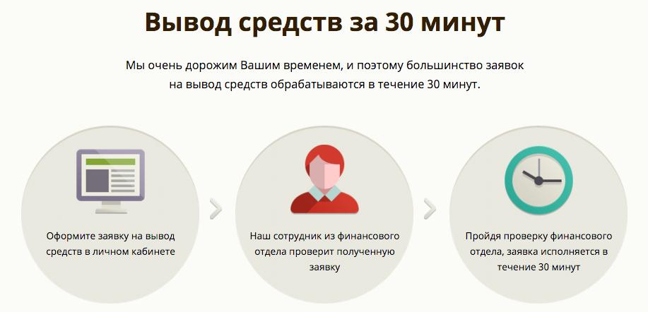 Отзывы о systemforex d & tkfhecb forex курсы валют доллар рубль евро