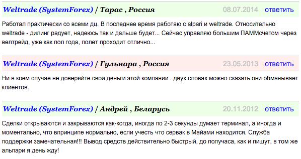 Systemforex партнерку запустили forex bedminster nj