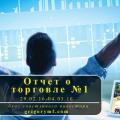 отчет о торговле, блог счастливого инвестора
